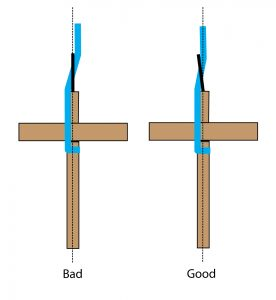 Drawing of two spindles. The left one has the hook straight up and down. The right one has the hook tilted to the left so the yarn comes straight up the centre line of the spindle