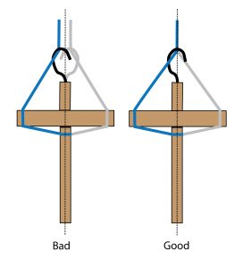 Drawing of two spindles. the left one has the hook tilted too far back and the right one is good
